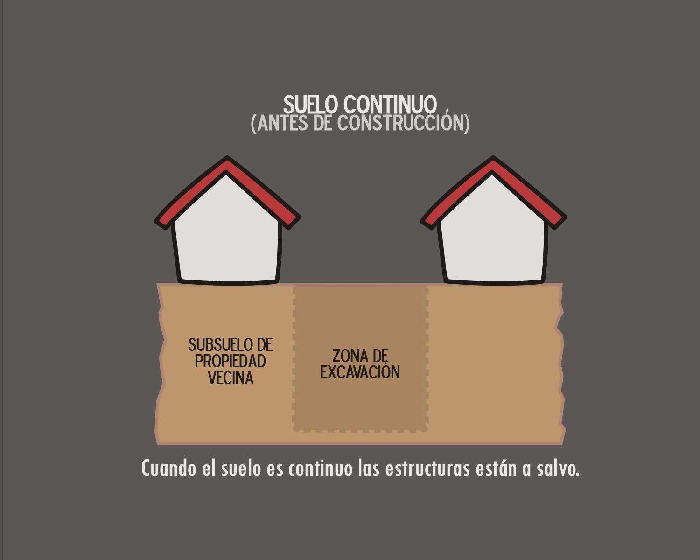 Antes La Vecina puntoedu ¿cómo evitar los daños durante una construcción? | pucp